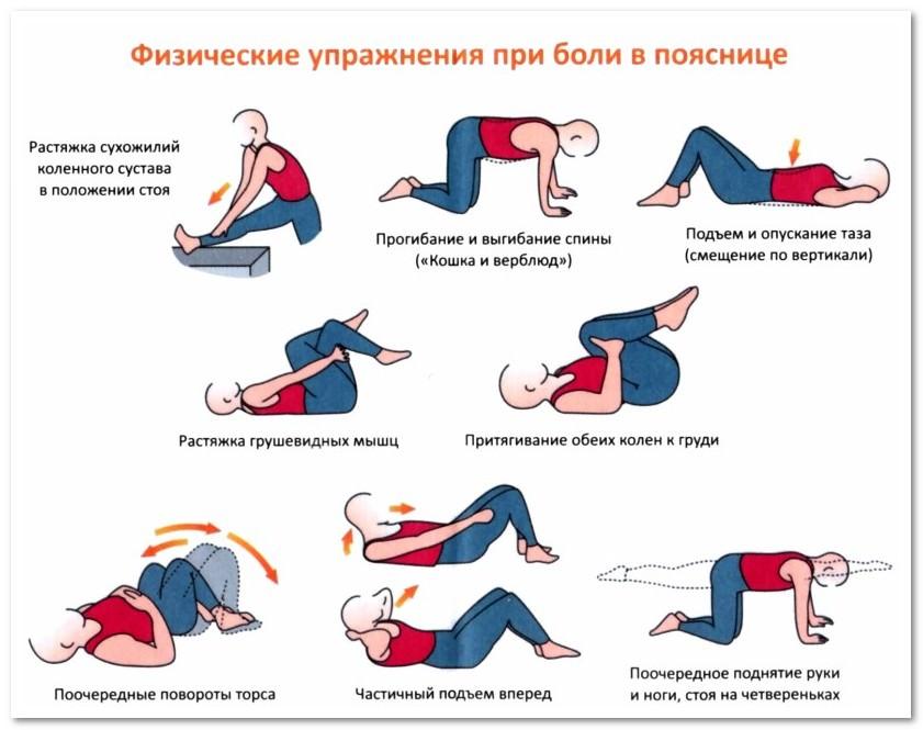 упражнения от поясничного остеохондроза