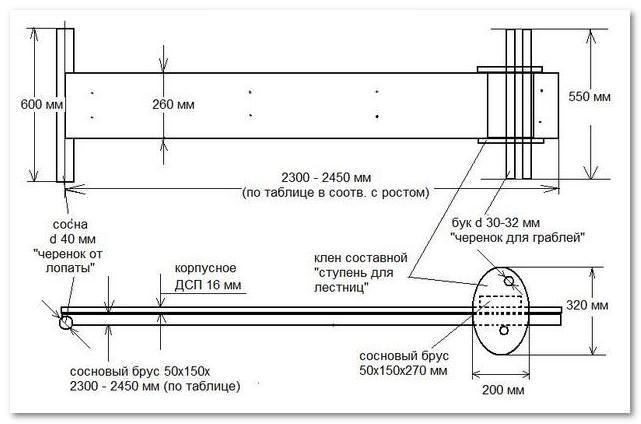 Елминова Доска Инструкция