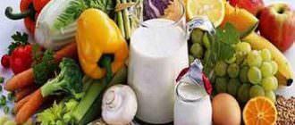 Основы правильного питания при остеохондрозе