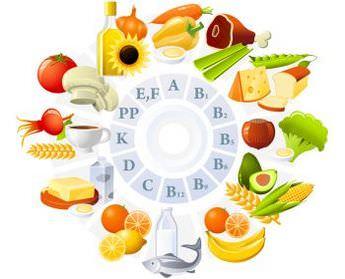 Какие принимать витамины при болезни грыжи поясницы спины
