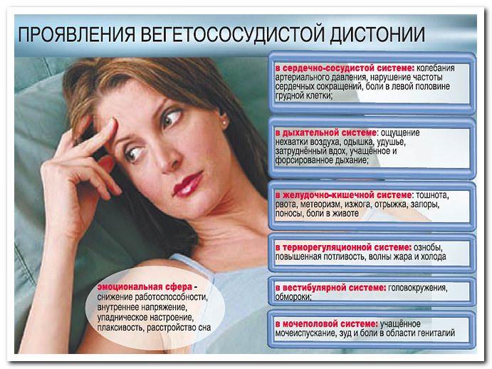 Вегетососудистая дистония лечение