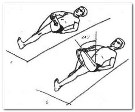 Постизометрическая релаксация мышц видео