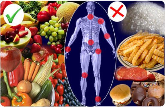 Питание при артрозе коленных суставов