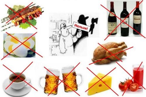 диета при подагрическом артрите