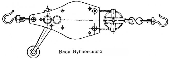 Чертежи тренажера бубновского своими руками